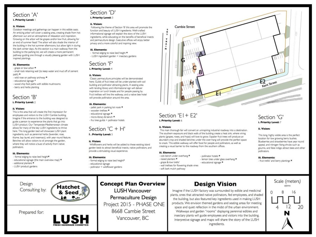 LUSH Concept Overview - DRAFT