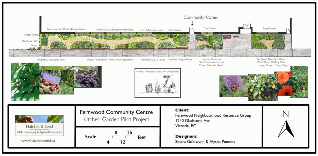 Fernwood Kitchen Garden Concept